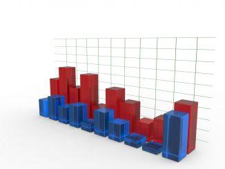 FX初心者が始めやすい投資額